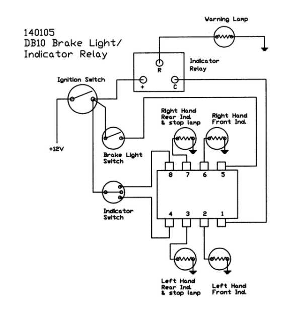 francis wiring harnesses ez wiring elsavadorla