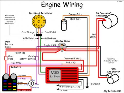19117d1313099773 351w not starting help here what i have tried wire diagram gt40 coil wiring diagram diagram wiring diagrams for diy car repairs 12 Volt Solenoid Wiring Diagram at crackthecode.co