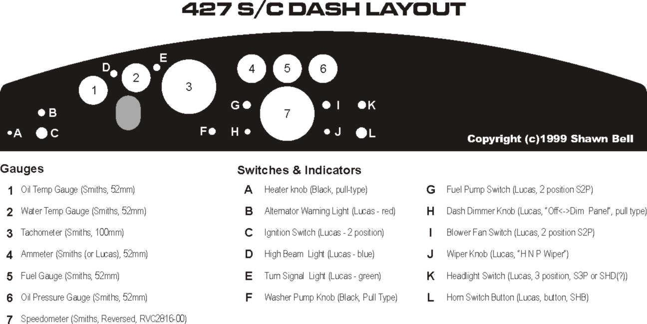 Dash layout & Dimensions - Club Cobra