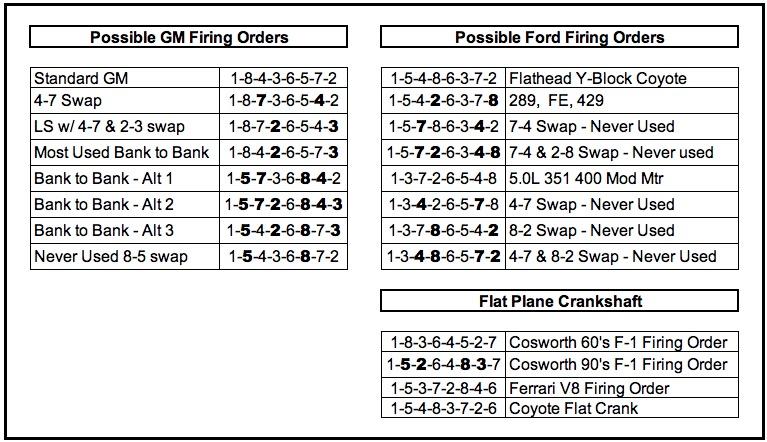 Firing_Orders