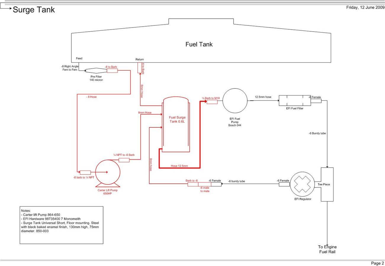 steam radiator valves home depot