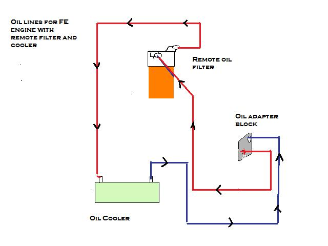 Alternator Wiring Harness 66 Mustang 289 further 2000 Mercury Cougar Idle Air Control Valve Location furthermore Cranks Ok But No Start Checklist For Fuel Injected Mustangs further 146672490 Clinton Chain Saw Parts Manuals Vintage in addition Sable Camshaft Position Sensor Location. on 99 cougar engine diagram