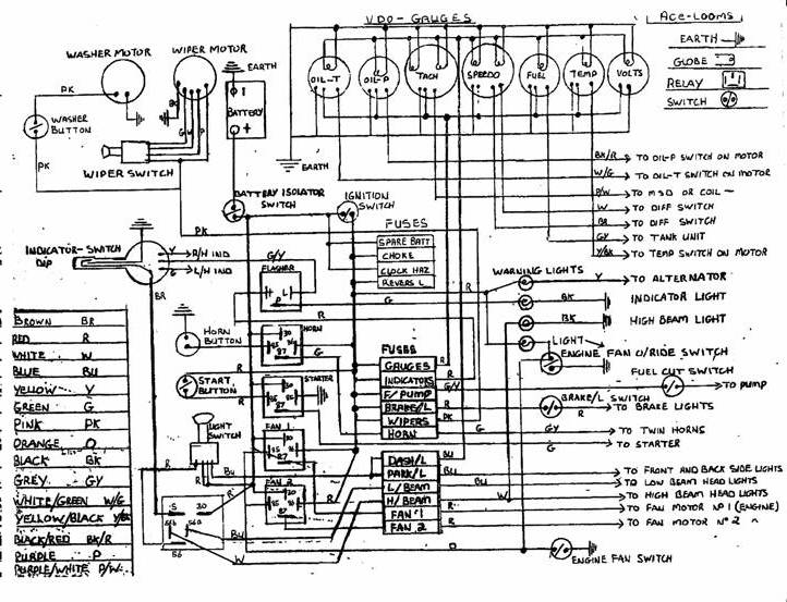 Wiring Diagram Ac Compressor 2003 Vue - Wire Data Schema • on mr buddy heater parts diagram, a c orifice tube diagram, 1986 ford f-150 engine diagram, a c condenser diagram, vehicle a c system diagram, 1993 toyota pickup wiring diagram, 93 302 engine diagram, 2002 ford escape engine diagram, ford 4.2 engine diagram, a c compressor parts diagram, a c relay diagram, 1993 nissan pickup wiring diagram, a c pressure switch diagram, auto a c compressor diagram, 1997 ford f-150 engine diagram, 1995 corvette ac line diagram, 2001 ford f-150 engine diagram, car compressor diagram, f150 engine diagram, master heater parts diagram,