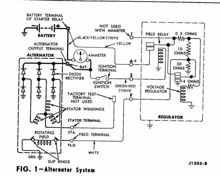 charge_sys wiring diagram with alternator club cobra ford 1g alternator wiring diagram at gsmportal.co