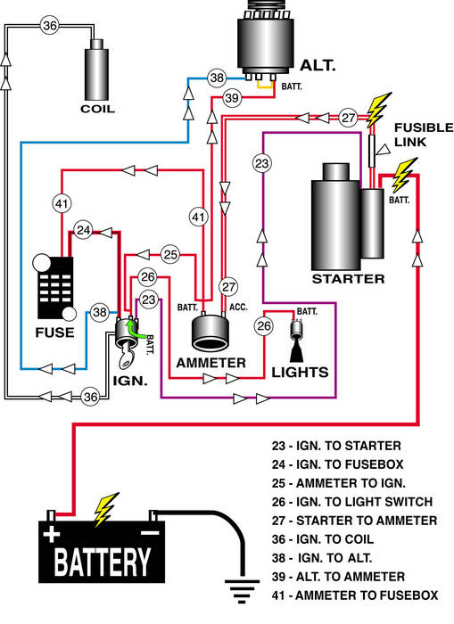 Anti Lock Braking System in addition Sportster Wiring Diagram as well  in addition Massey Ferguson 165 Wiring Diagram additionally 61859 Running Engine Out Of Car. on basic ford solenoid wiring diagram